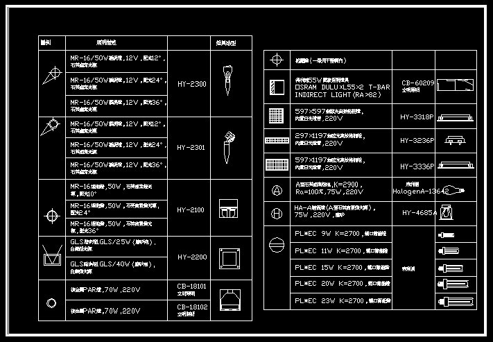 National Cad Standard Electrical Symbols